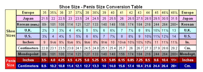 Womans favourite penis size